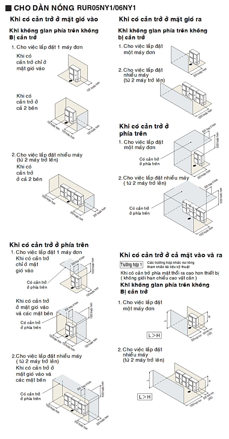 khoang-cach-lap-dat-dan-dong-may-lanh-tu-dung-daikin-dat-san-thoi-truc-tiep-fvgr05nv1-5-0hp-3-pha-11