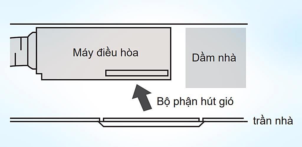khong-khi-tu-phia-duoi-fbfc40dvm