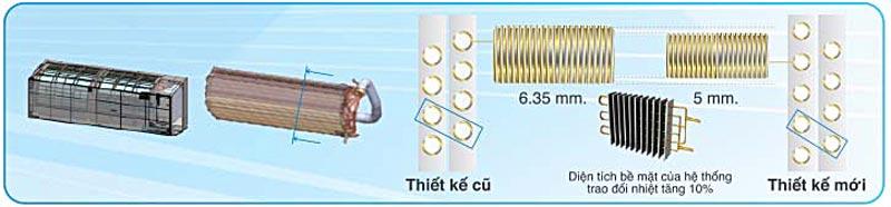 lam-lanh-nhanh-may-lanh-toshiba-ras-h10d2kcvg-v-1-0hp-inverter-gas-r32