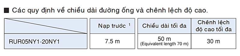 moi-chat--lanh-may-lanh-tu-dung-daikin-dat-san-thoi-truc-tiep-fvgr05nv1-5-0hp-3-pha-3-7