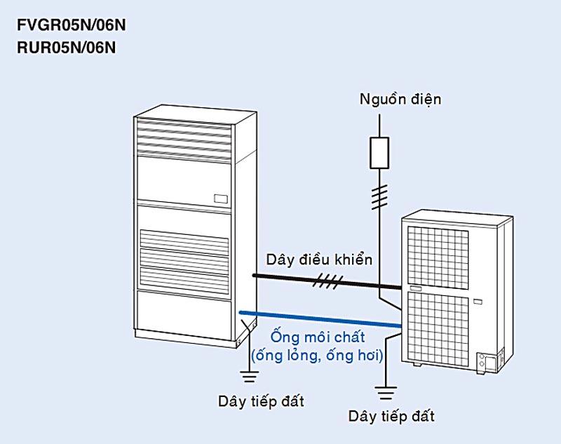 so-do-duong-day-may-lanh-tu-dung-daikin-dat-san-thoi-truc-tiep-fvgr05nv1-5-0hp-3-pha-3-9