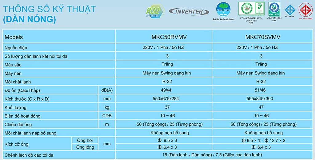 thong-so-ky-thuat-combo-khuyen-mai-he-thong-may-lanh-daikin-multi-s-inverter-3-0hp-1-dan-nong-2-dan-lanh