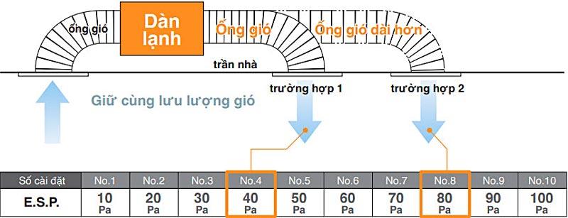tu-dong-dieu-khien-ap-suat-tinh