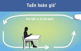 may-lanh-daikin-urusara7-13