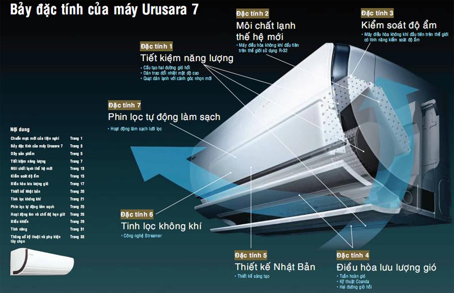 may-lanh-daikin-urusara7_7