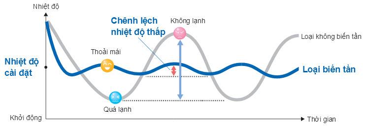 may-lanh-daikin-ftkc25rvmv-5