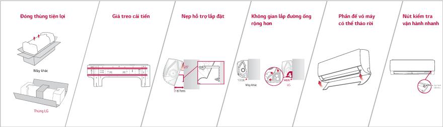 may-lanh-treo-tuong-lg-s09-2