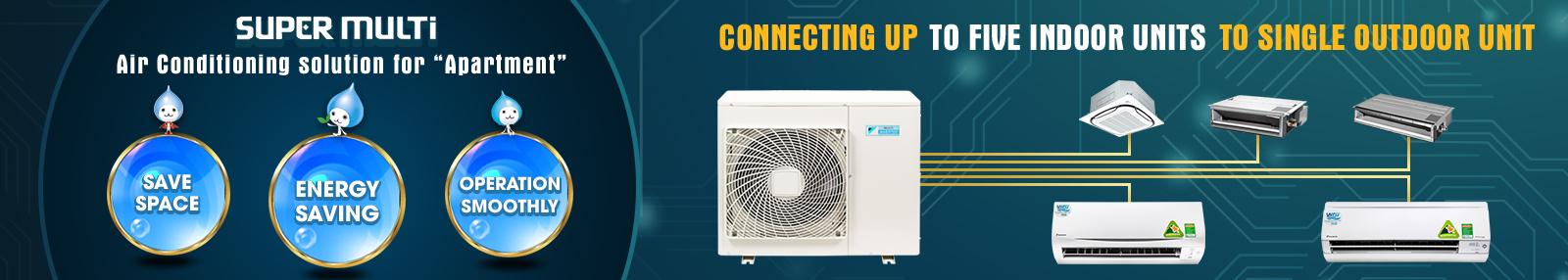 Multi Split System Air Conditioners