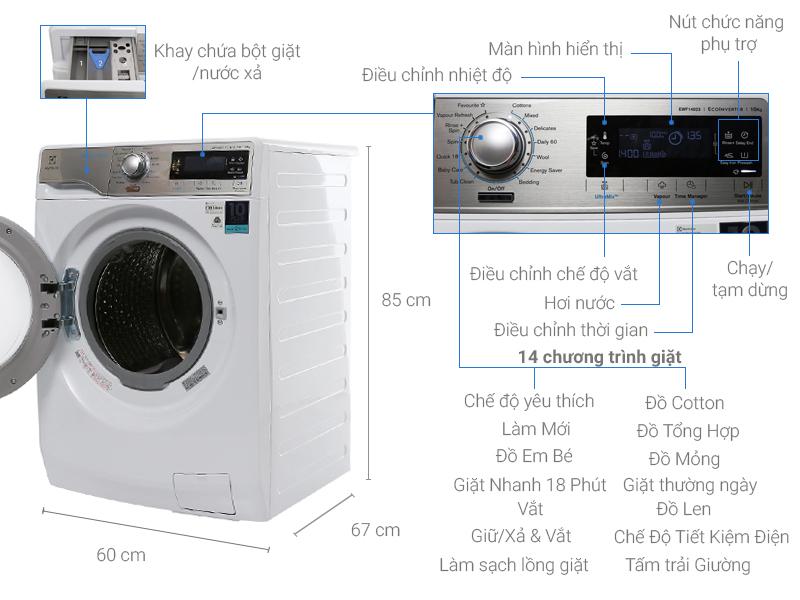 may_giat_electrolux_inverter_10_0_kg_ewf14023_1