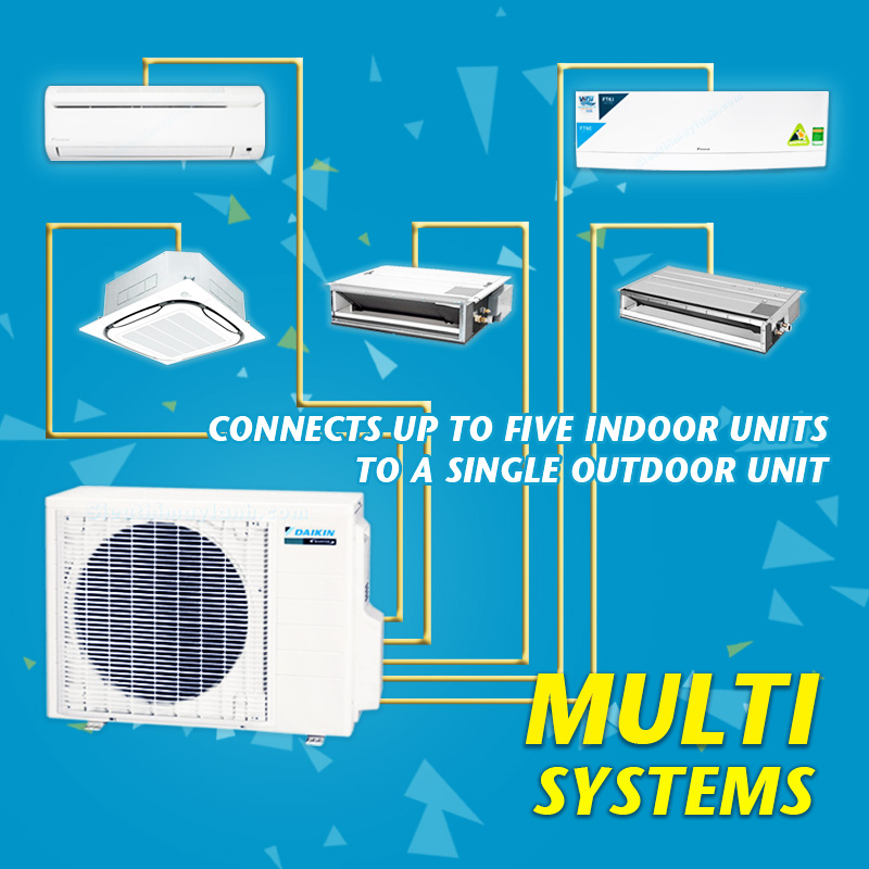 Multi Systems